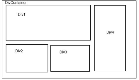 html layout div side by side html how can i style this div layout with css stack