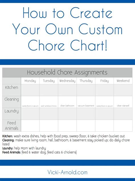 How To Create A Custom Chore Chart The Internet Social Media And My Children How To Build Your Own Template