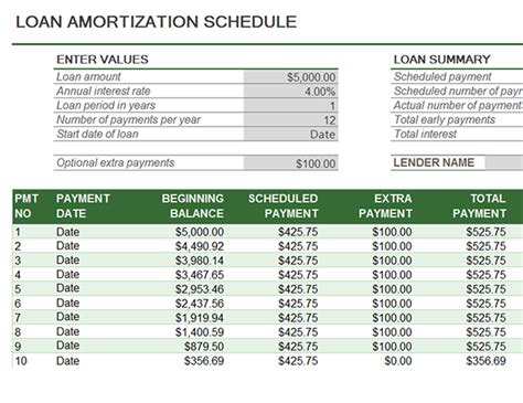 Loan Amortization Schedule Loan Payment Chart Template