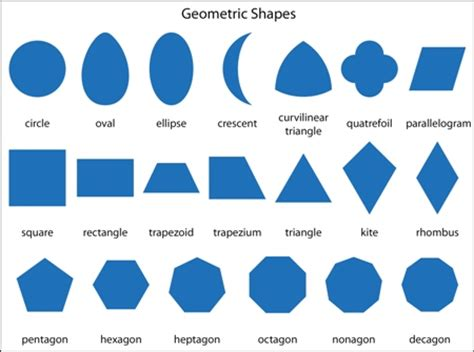 diagrams of geometric shapes worksheets geometry in all diagram and name opossumsoft