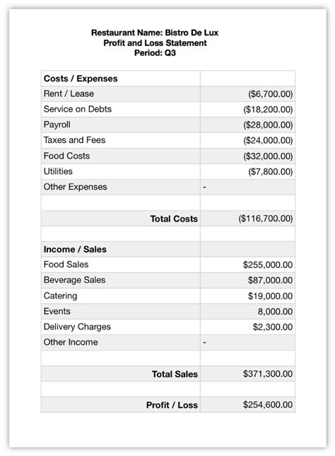 sample balance sheet and income statement of a restaurant template