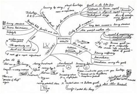 mind map untuk membuat perencanaan kerja meningkatkan kualitas hidup teknik mencatat kreatif