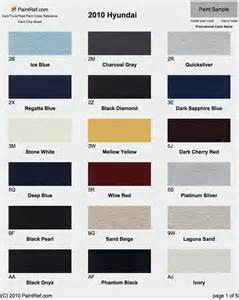 Hyundai Santa Fe Paint Problems Paint For 2014 Hyundai Elantra Autos Post