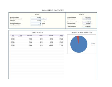 mortgage amortization calculator with balloon payment oyle