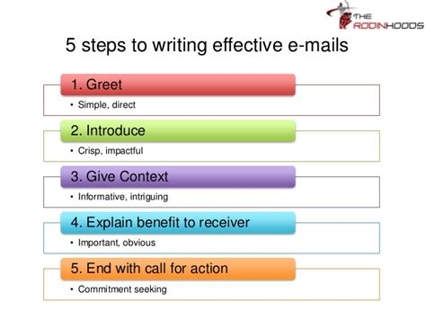 5 How To Write how to write effective e mail proposals