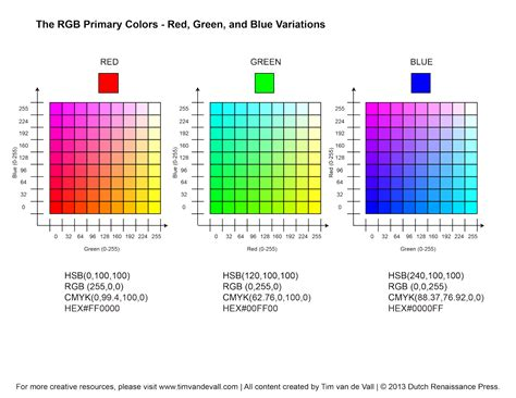 rgb color chart rgb color wheel hex values printable blank color wheel