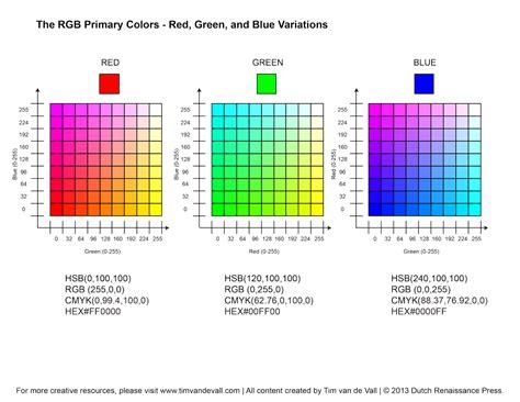 rgb color values rgb color wheel hex values printable blank color wheel