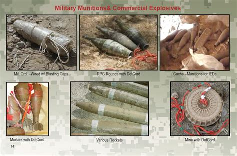 2011 complete guide to ieds improvised explosive devices enemy tactics roadside bombs counter ied targeting defeat the device programs technologies afghanistan iraq jieddo books jieddo afghanistan victim operated improvised explosive