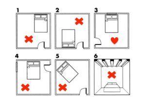 feng shui bedroom furniture feng shui bed placement and feng shui bed placement tips for the bedroom