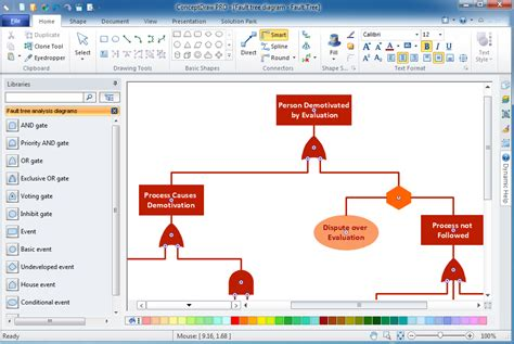 fault tree diagram software pin event tree analysis manufacturers in lulusosocom on
