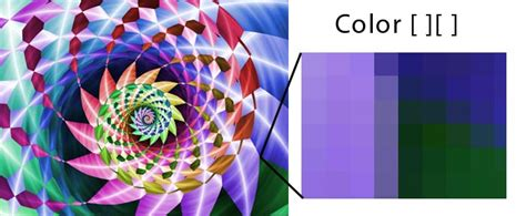 paint colors neural network image recognition with neural networks