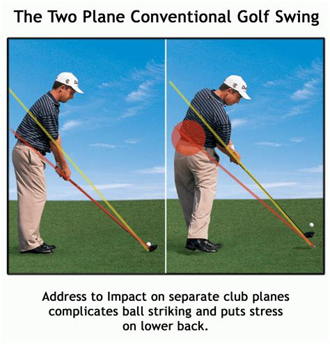 how to get golf swing on plane moe norman golf do you have back pain