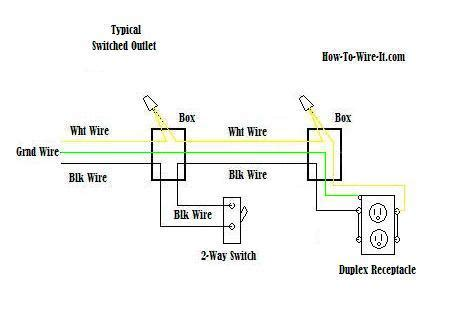 wiring a duplex receptacle outlet wiring diagrams