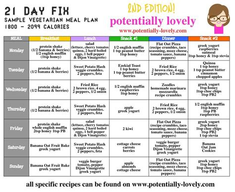 1 Day Detox Diet Plan Indian by 21 Day Fix Weekly Vegetarian Meal Plan 2 Dash Diet