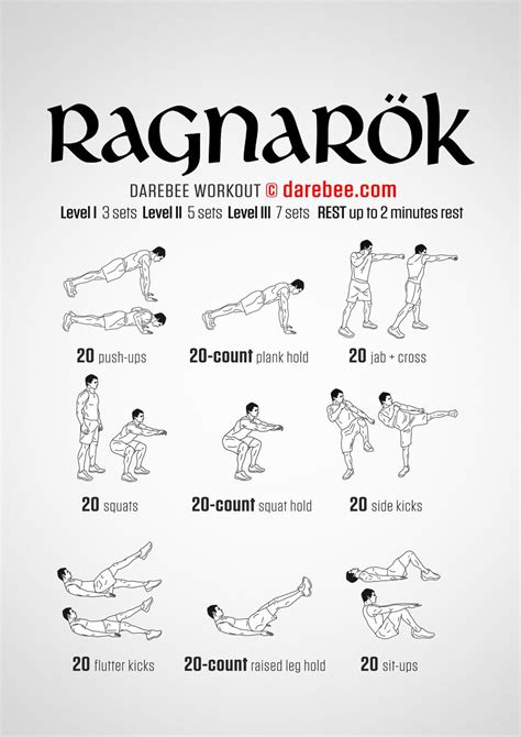 thor movie workout perefect timing to finid this ragnarok workout right after