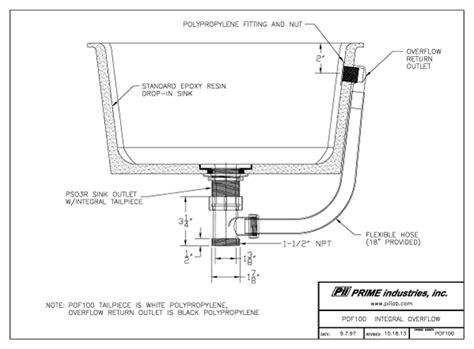 corian overflow assembly mirolin drain overflow manual pdf calidad y mejora