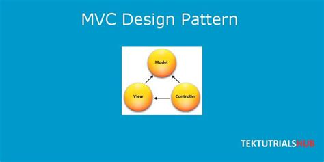 design pattern asp net mvc mvc design pattern asp net pinterest design