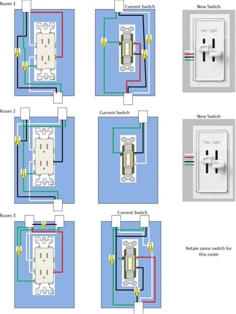 wiring a room with lights and outlets convert switch controlled outlet to switch controlled fan