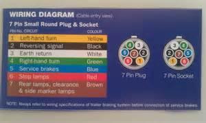 australian 7 pin trailer socket wiring australian free