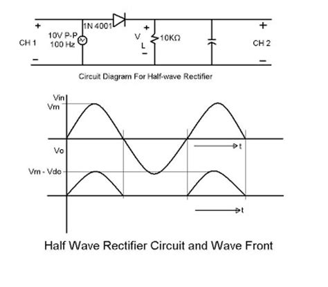 rectifier diode half wave electronics lab experiment