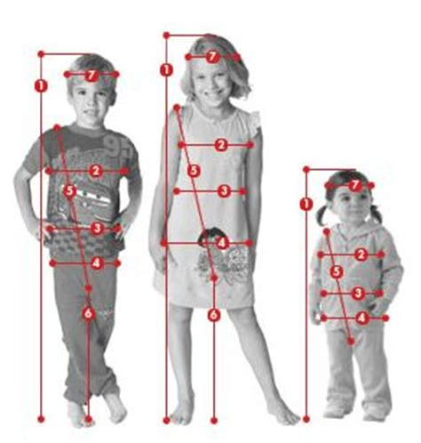 Be Sure You Take The Correct Measures After Being Arrested kid fit how to use the measurements to make sure you are