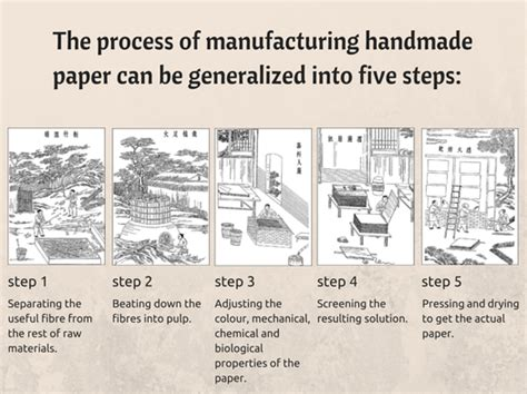 The Process Of Paper - paper history process asu bookarts