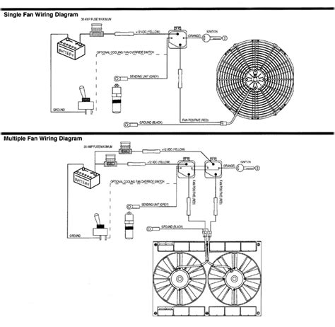 wiring electric fan diagram wiring diagram