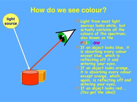 how we see color light