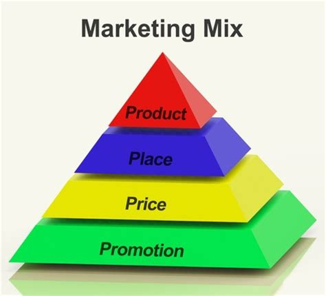 theme marketing definition marketing has no definition and no rules