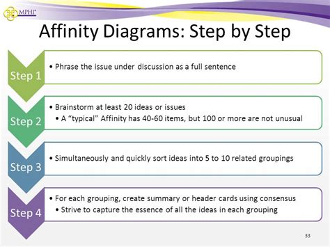 step diagrams plan do study act cycle and qi tool refresher ppt