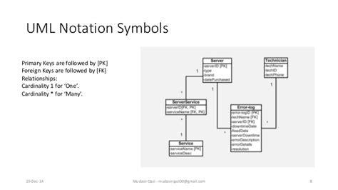 erd uml database entity relationship diagram erd