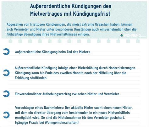 Kündigungsschreiben Vermieter Muster by Tolle Vermieter Mietvertrag K 195 188 Ndigungsschreiben Bilder