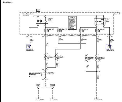 2004 gmc wiring diagram 30 wiring diagram images