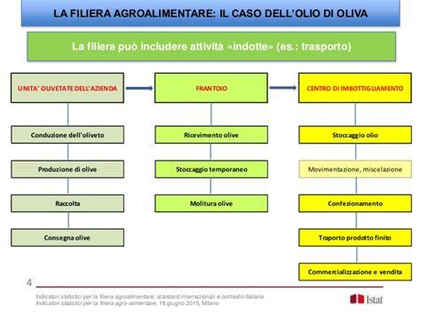 la filiera alimentare indicatori statistici per la filiera agro alimentare