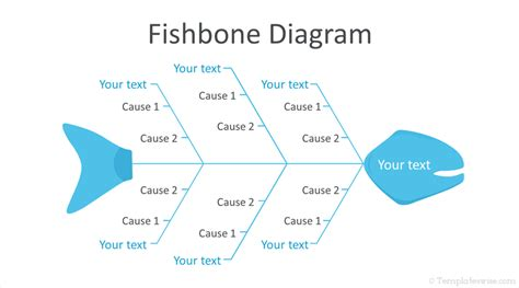 free fishbone diagram template powerpoint fishbone diagram powerpoint template templateswise