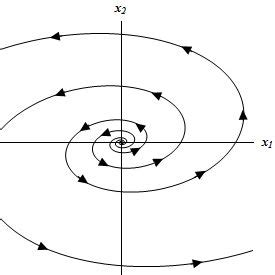 complexexg differential equations complex numbers