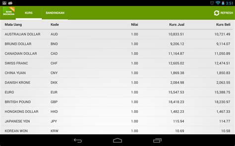 kurs bank kurs bank indonesia android apps on play