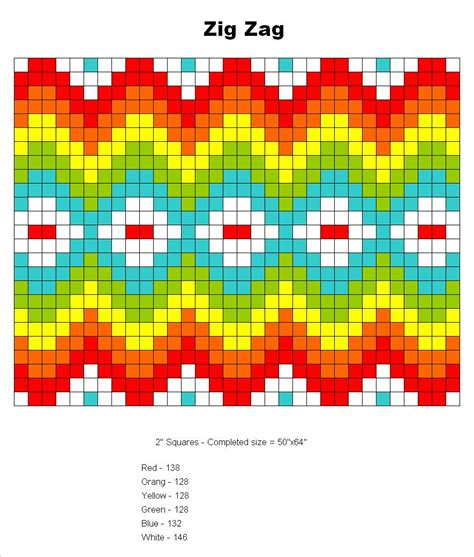 word for zigzag pattern zig zag afghan pattern crochet pinterest