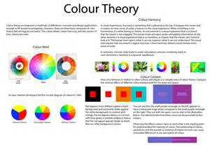 color theory definition color theory definition of color theory by the free auto