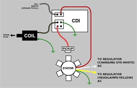 8 best images of 5 wire cdi wiring diagram dirt bike