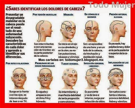 dolor cuero cabelludo mujer todo mujer dile adi 211 s r 193 pidamente a los dolores de cabeza