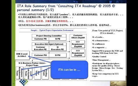 Mba In Consulting Wiki by It架構師技能評估模型與成長歷程 Mba智库百科