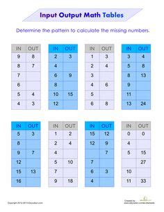 Input Output Tables by Worksheet 1 Of 10 Answers On 2nd Page Of Pdf Worksheet