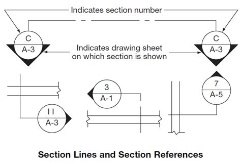 drawing section lines rtc cab mod04 architectural drawing symbols