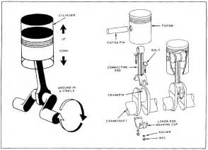 teriminology of combustion engines