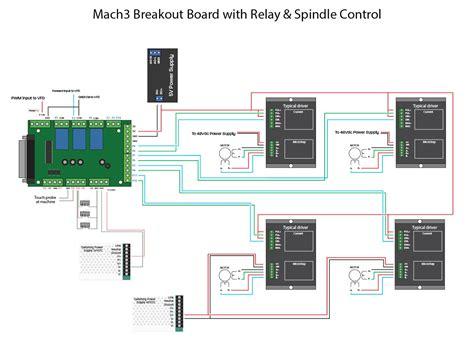cnc wiring diagram 18 wiring diagram images wiring