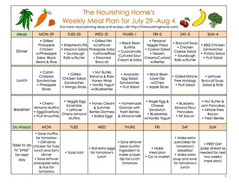 printable diet plan for diabetics meal plans archives page 5 of 16 the nourishing home