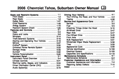 2006 chevrolet suburban owners manual just give me the damn manual