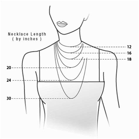 necklace length diagram diabetes advocacy necklaces