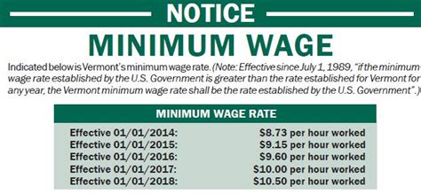 vermont minimum wage vermont department of labor